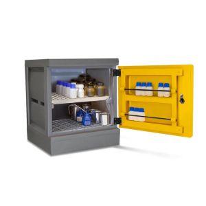 Dulap depozitare acizi si baze PS 611-2 Mini